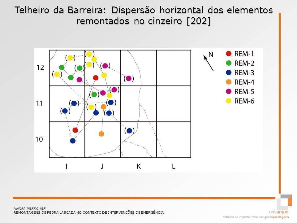 Telheiro da Barreira: Dispersão horizontal dos elementos remontados no cinzeiro [202]